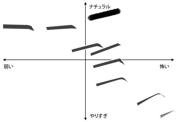 eyeblow-impression
